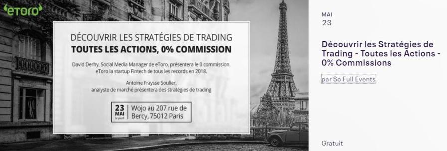 Stratégies de trading forex