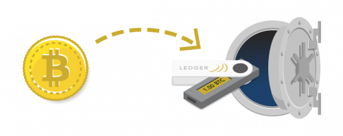 Stocker ses cryptomonnaies en toute sécurité !