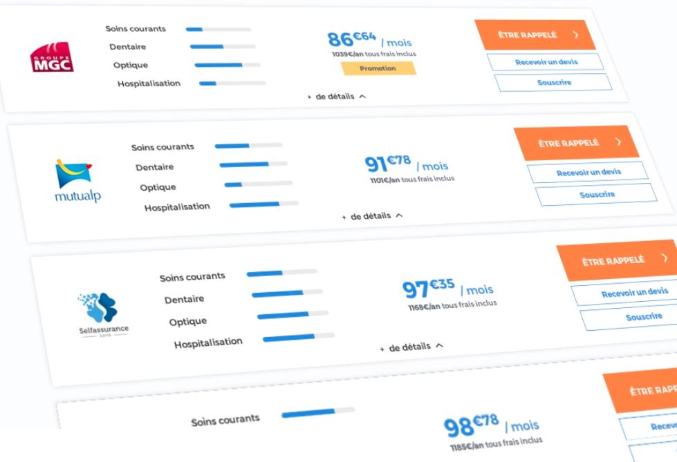 APRIL accélère sa transformation digitale avec l'acquisition de la plateforme de comparaison d'assurances Comparadise