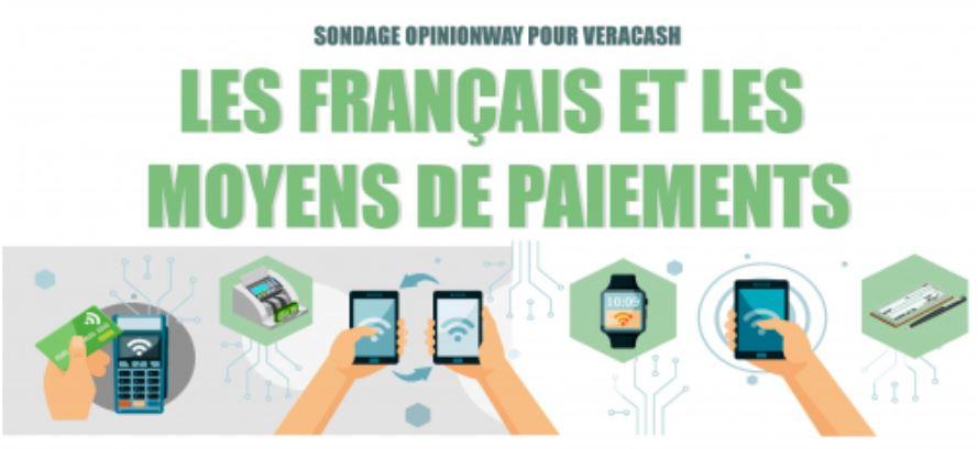 7 Français sur 10 utilisent le paiement sans contact : la fin du cash ?