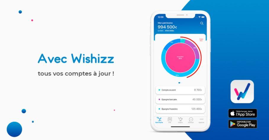 Wishizz a réalisé une étude sur « Le rapport des français à l'épargne »