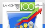 La montée des ICO – Une Infographie