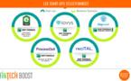 5 start-up intègrent la 3e saison du programme d'accélération Fintech Boost de L'Atelier BNP Paribas