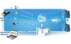 E-Commerce Paris : Lyra Network dévoile les nouveautés de sa solution PayZen