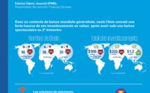 La Fintech mondiale : une tendance à la baisse qui se confirme