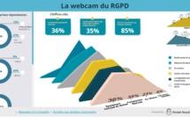 La legaltech Data Legal Drive et lesEditionsLégislativeslancentla « Webcam RGPD »