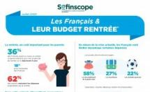 Sofinscope - Les Français et leur budget rentrée